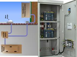 beautiful home wiring wiring diagrams beautiful home wiring wiring diagram operations beautiful home wiring