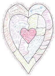 writingfix a mentor text suggestion for narrative & memoir writing Heart Map For Writers Workshop these heart maps were sent to writingfix in september of 2009 Writing Heart Map Printable