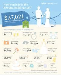 wedding planning on a budget chicago wedding planner bigcitybride