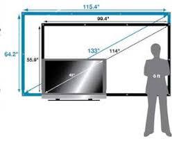 45 Studious 50 Inch Tv Size Comparison