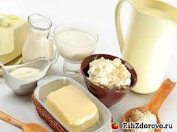 Кисломолочные продукты польза и вред кисломолочные продукты классификация
