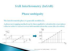 Sar Interferometry Insar Principles Ppt Video Online Download