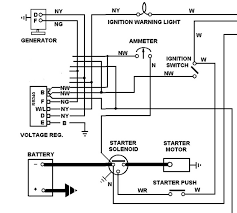 alternator lightweight integrated regulator the e type forum ray livingston s article on jcna before starting jcna com library tech tech0018 html i will use ray s description and photos and adapt the