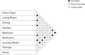 adjacency matrix template. february 2014 iar302 sangni qu .