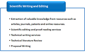 Scientific Writing Lifeintelect Scientific Writing And Editing