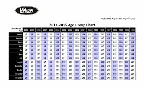 Us Youth Soccer Birth Year Chart Age Group Chart On Goal Soccer