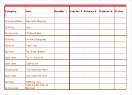 Supplies List Template Office Supplies Inventory Template Unique 27 Of Medical Supply List
