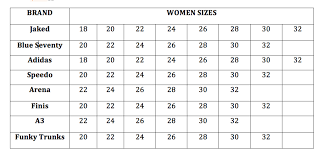 Competition Swimsuit Brand Comparison Size Chart Jaked Us