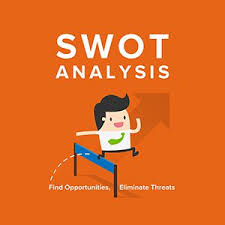 Swot Anaysis Swot Analysis Strengths Weaknesses Opportunities Threats