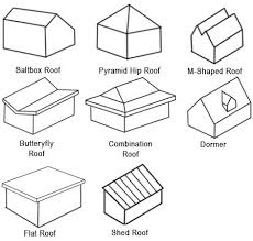... or re-roof, a fundamental understanding of the different types of  roofing systems and materials is a must for all Florida residential  property owners.