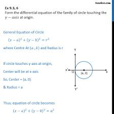 ex 9 3 6 form diffeial equation of family of circles formation of differntial