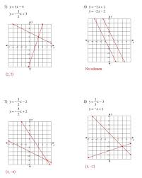 solving systems of equations by graphing worksheet answers systems 647296