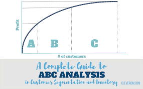 A Complete Guide To Abc Analysis In Customer Segmentation