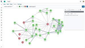 Graph Explore Connections In Elasticsearch Data Elastic