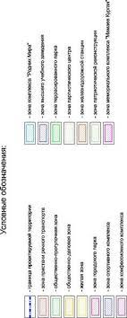 Обоснование выбора темы дипломного проекта Студопедия Рис 3 Волгоград Правила землепользования и застройки Схема территориального зонирования фрагмент