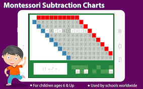 Montessori Elementary Charts Montessori Subtraction Charts Elementary Math 1 0 Apk