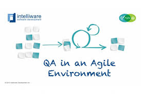 Story Card Template Is Filled During Which Phase In Agile Qa In An Agile Environment By Intelliware Intelliware