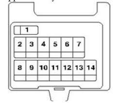 volvo s40 mk1 (first generation; 2000) fuse box diagram auto volvo s40 fuse box location volvo s40 mk1 (first generation; 2000) fuse box diagram