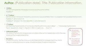 Apa Reference Citation Basics Author Publication Date Title