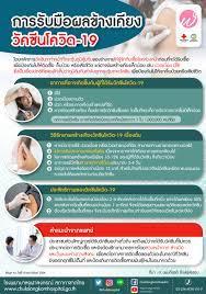 การรับมือผลข้างเคียงวัคซีนโควิด-19 - โรงพยาบาลจุฬาลงกรณ์ สภากาชาดไทย