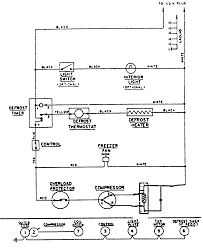 wiring diagram for commercial zer wiring discover your tag magic chef zer parts model cfu2046arw sears partsdirect mercial defrost timer wiring diagram