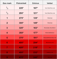 Temp Conversion Chart Oven Oven Temperature Conversions American Community In France