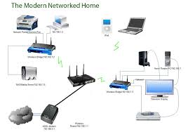 Network Devices Home Network Winstudent