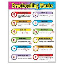 Editing Marks Chart