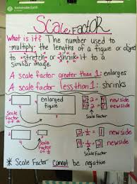 Scale Factor Anchor Chart Math Classroom Math Anchor
