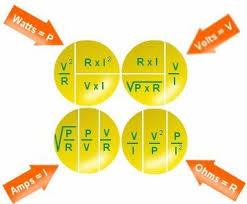 Basic Electronic Formulas Chart Electricity Formulas Voltage Current Resistance And