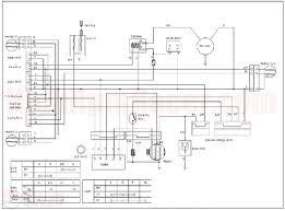 110cc quad wiring diagram yamaha 4 wheeler wiring diagram \u2022 wiring chinese atv wiring diagram 50cc at Chinese 110 Atv Wiring Diagram
