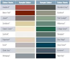 Bluescope Color Chart Color Bond Range