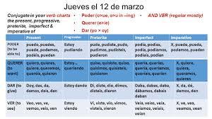 Six 342 Poder Conjugation Chart Metabluedb