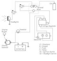 ford n front mount distributor wiring diagram images n v front mount 8n ford wiring diagram front get image