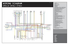 50 wiring diagram ia rs 50 wiring diagram ia wiring diagrams ia moto motorcycle manuals pdf wiring diagrams