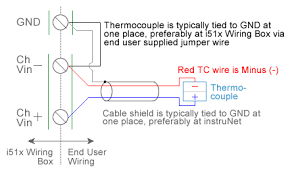 thermocouple temperature measurement usb data acquisition a thermocouple measurement i51x wiring box