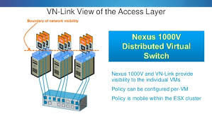 end to end data center virtualization cisco connect 27 28