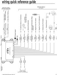 avital alarm system wiring diagram wiring diagram meta avital alarm system wiring diagram wiring diagram autovehicle avital 3100 1 way wiring diagram wiring diagrams