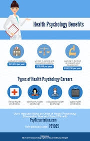 best ideas about dissertation topics in psychology dissertation topics for organizational psychology mp racing