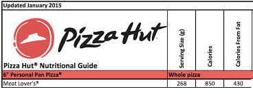 Pizza Hut Nutritional Information Chart Proteinaholic Proteinaholic Graphics
