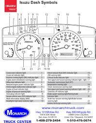 isuzu 4hl1 wiring diagram quick start guide of wiring diagram • isuzu 4hl1 wiring diagram wiring library rh 36 mac happen de isuzu rodeo wiring schematic isuzu wiring schematic