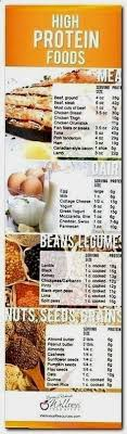 Bodybuilding Food Chart 38 Best Bodybuilding Food Charts Images Nutrition Food