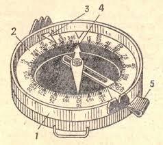 Картинки по запросу компас адріанова