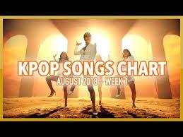 K Pop Songs Chart August 2018 Week 4