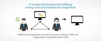 Progressive Call Center Progressive Dialler App Outbound Call Center Software