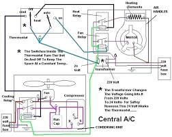 ac wiring diagram wiring diagram pro ac wiring diagram for a jx75 ac wiring diagram central air conditioner wiring diagram window ac thermostat wires com basic air conditioning
