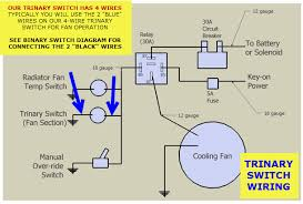 dual electric fan relay wiring diagram images fan wiring diagram dual electric fan relay wiring diagram images fan wiring diagram likewise dual electric relay radio wiring diagram together electric cooling fan