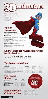 3d Animator Resume Simple Resume Template