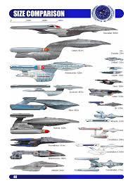 Enterprise Size Comparison Chart Star Fleet Relative Size Comparison Chart Startrek Star
