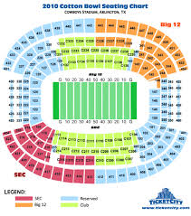 Seating Chart At T Stadium Arlington Tx Seating Chart